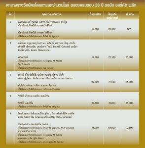 แลกไมล์การบินไทย 2013